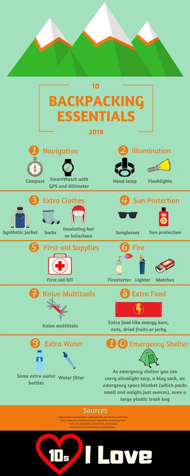 ten-backpacking-essentials